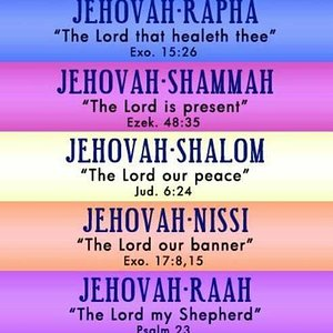 Different Names of God - Old Testament
