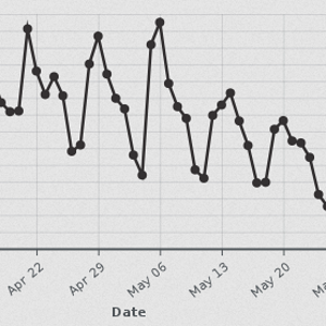 Continued Decline Death Rate Covid-19.PNG